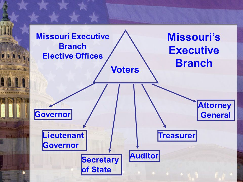 Missouri's Executive Branch