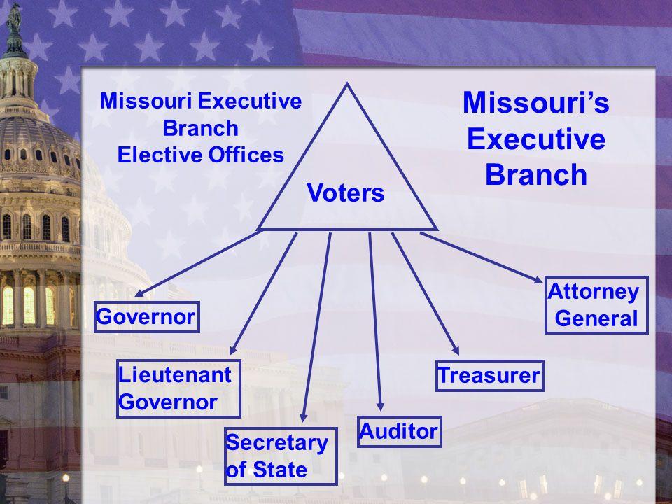 Missouri's Executive Branch