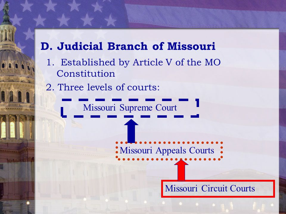 Judicial Branch of Missouri