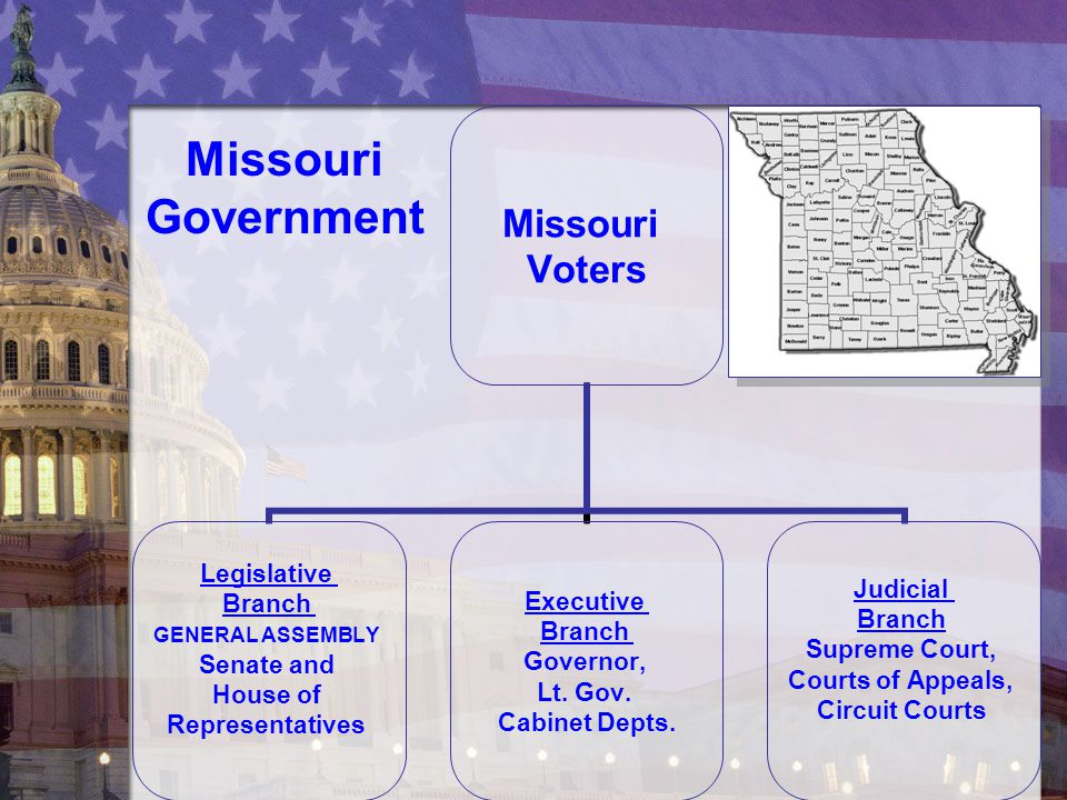 Missouri Government