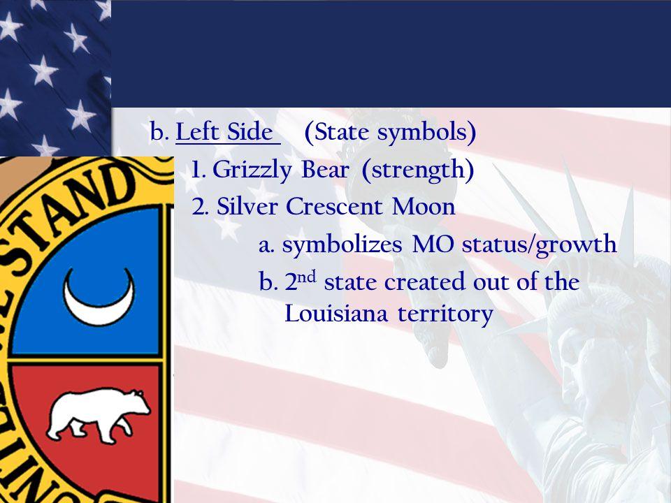 b. Left Side (State symbols)