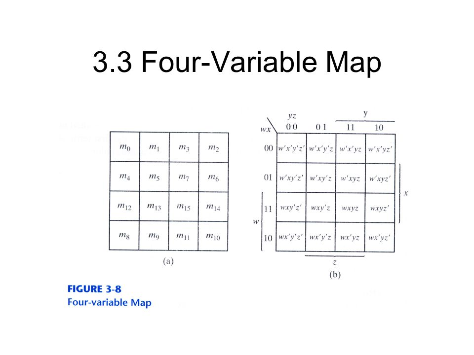 3.3 Four-Variable Map