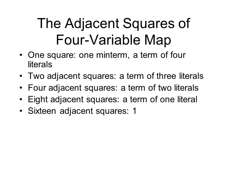 The Adjacent Squares of Four-Variable Map