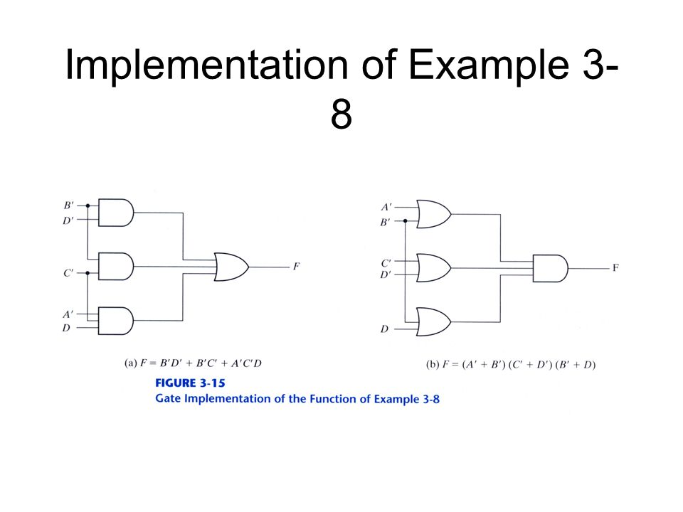 Implementation of Example 3-8