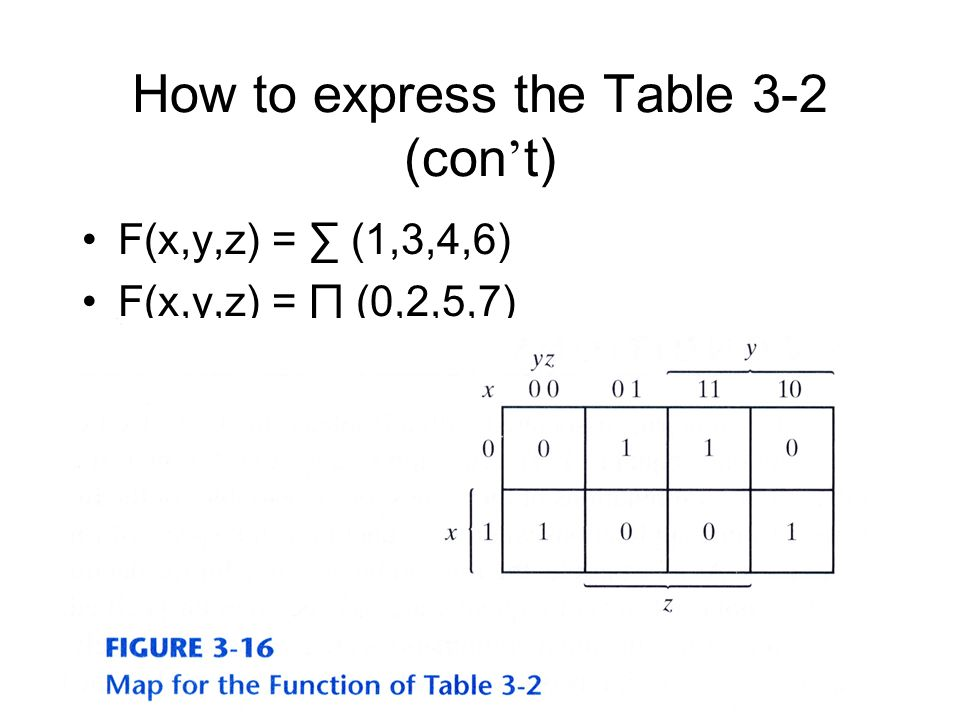 How to express the Table 3-2 (con't)