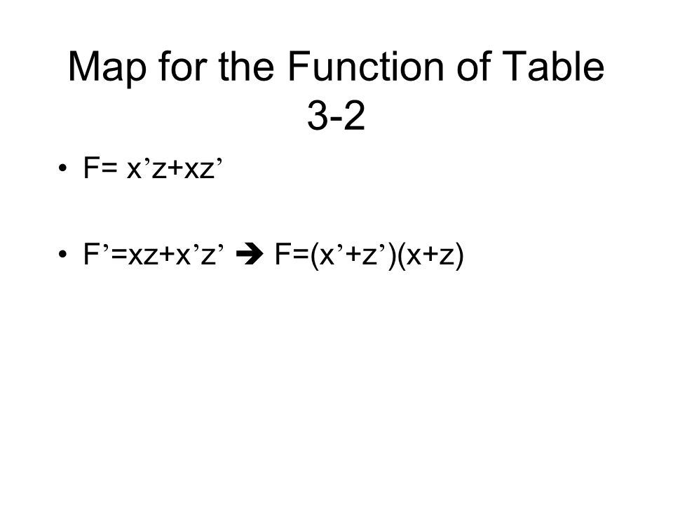 Map for the Function of Table 3-2