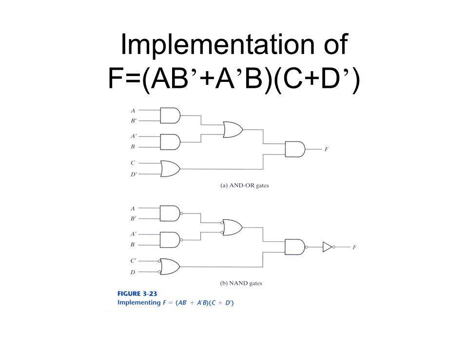 Implementation of F=(AB'+A'B)(C+D')
