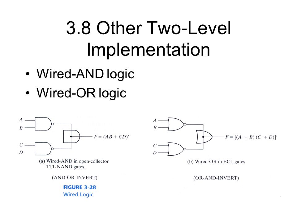 3.8 Other Two-Level Implementation