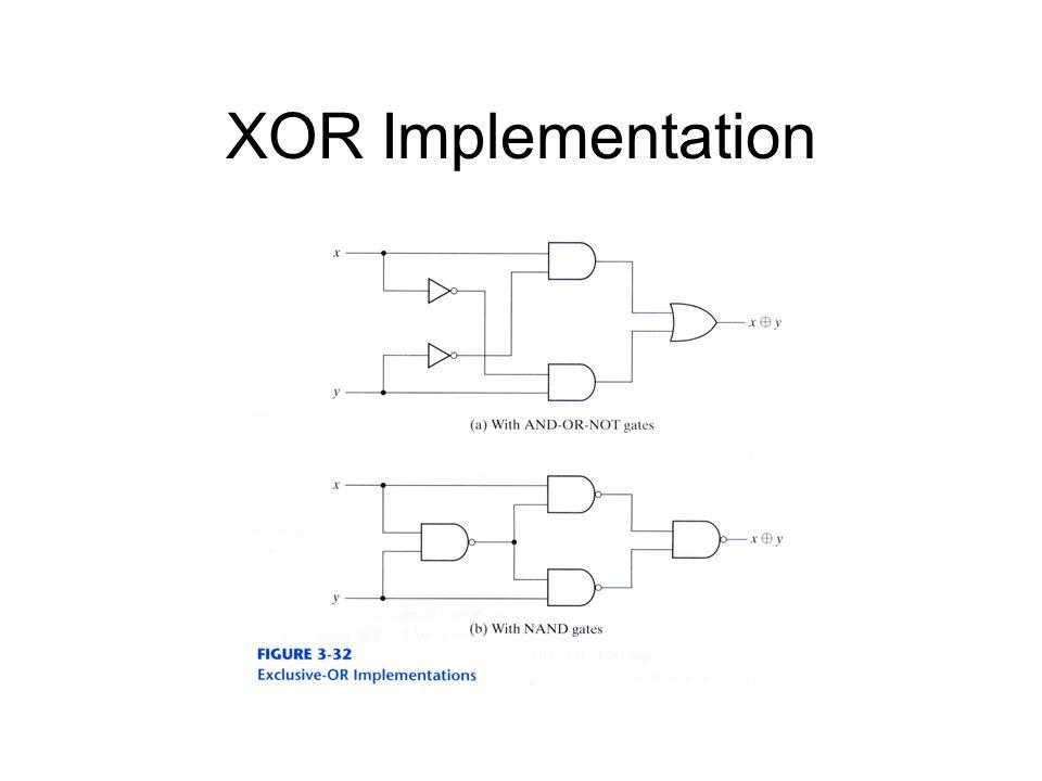 XOR Implementation