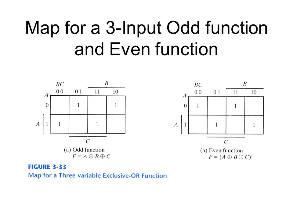 Map for a 3-Input Odd function and Even function