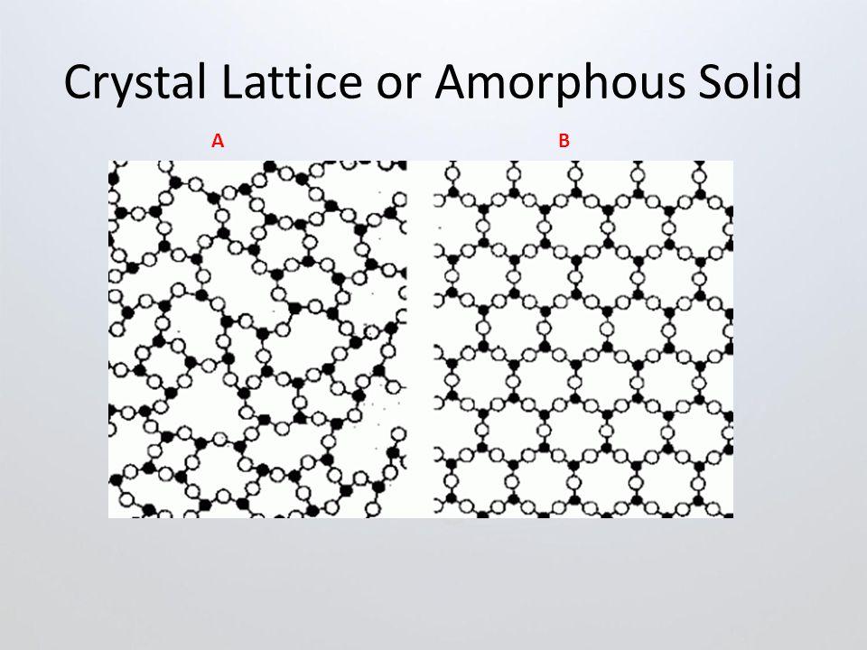 Crystal Lattice or Amorphous Solid