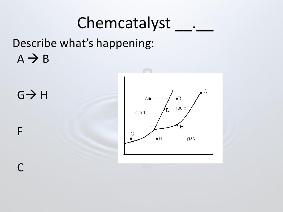 Chemcatalyst __.__ Describe what's happening: A  B G H F C