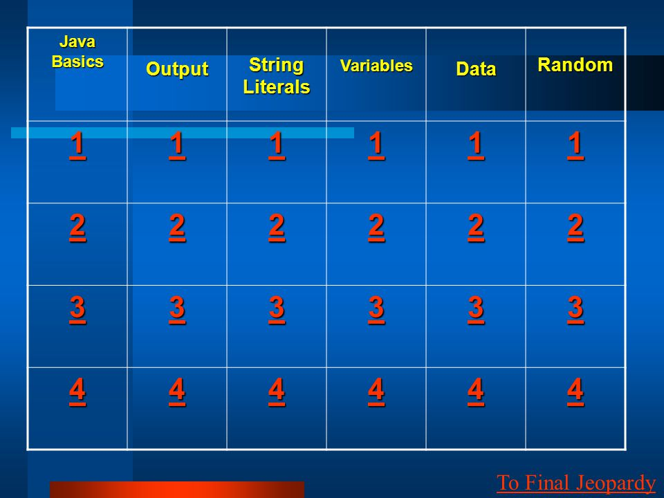 1 2 3 4 To Final Jeopardy Output String Literals Data Random