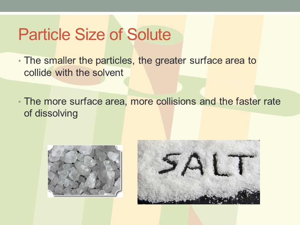 Particle Size of Solute