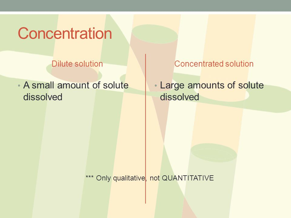 Concentrated solution