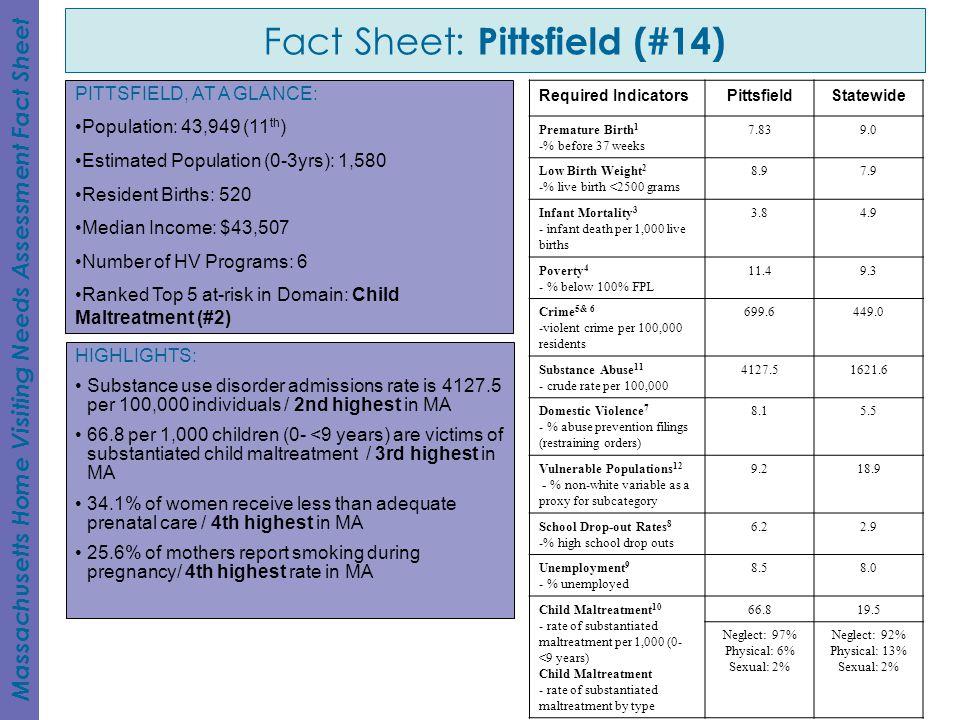 Fact Sheet: Pittsfield (#14)