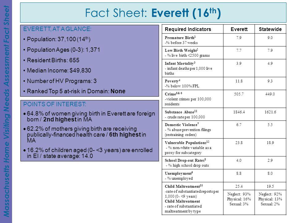 Fact Sheet: Everett (16th)