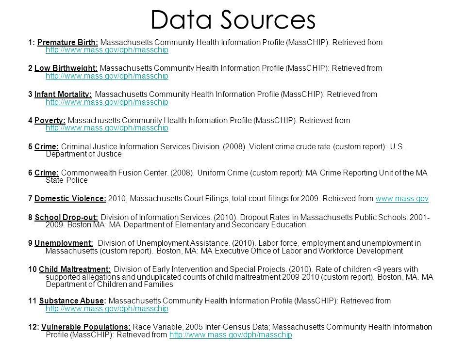 Data Sources 1: Premature Birth: Massachusetts Community Health Information Profile (MassCHIP): Retrieved from http://www.mass.gov/dph/masschip.