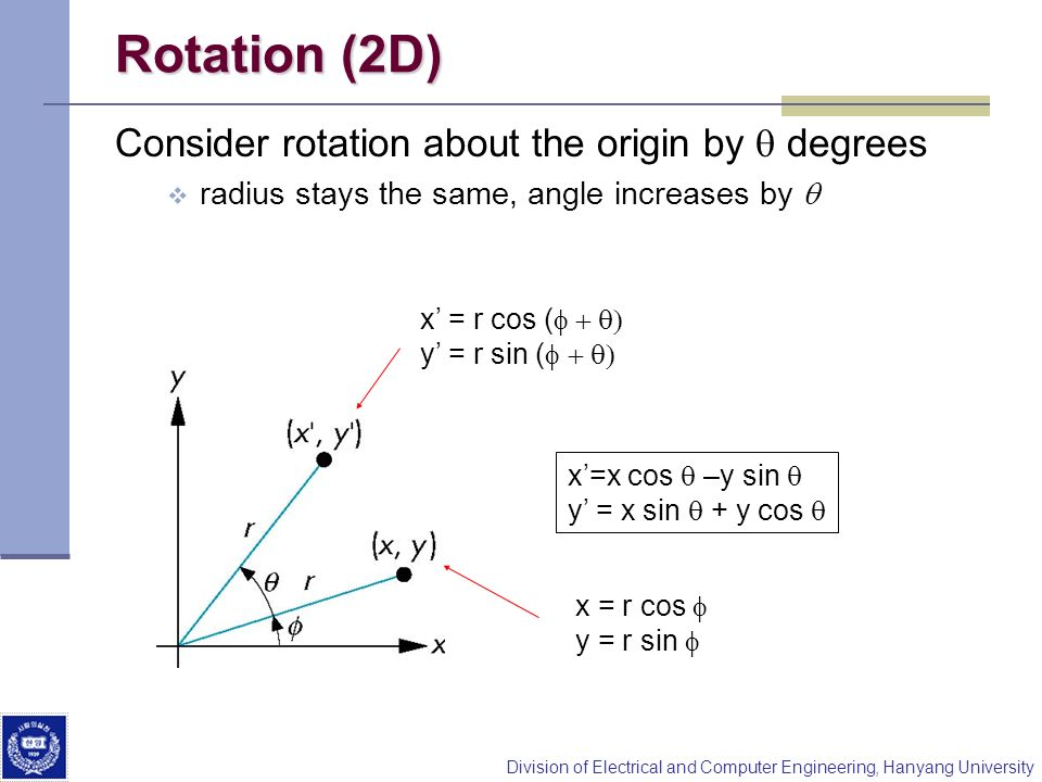 Rotation (2D) Consider rotation about the origin by q degrees