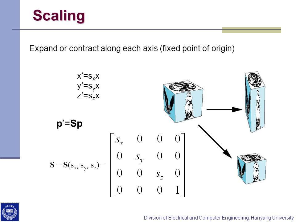 Scaling Expand or contract along each axis (fixed point of origin) x'=sxx. y'=syx. z'=szx. p'=Sp.