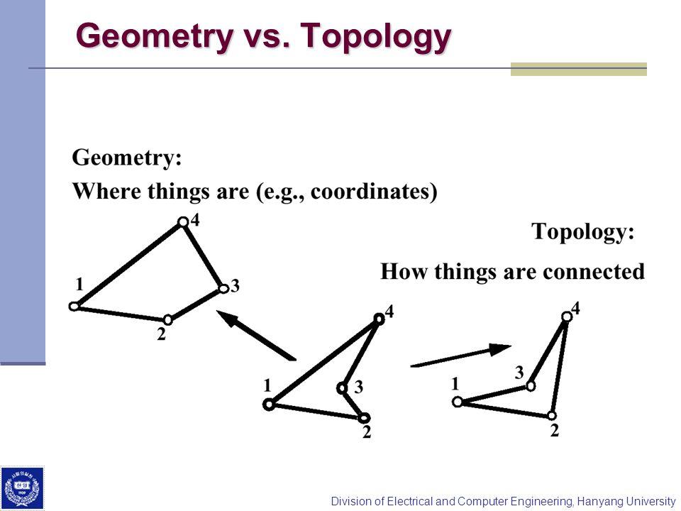 Geometry vs. Topology