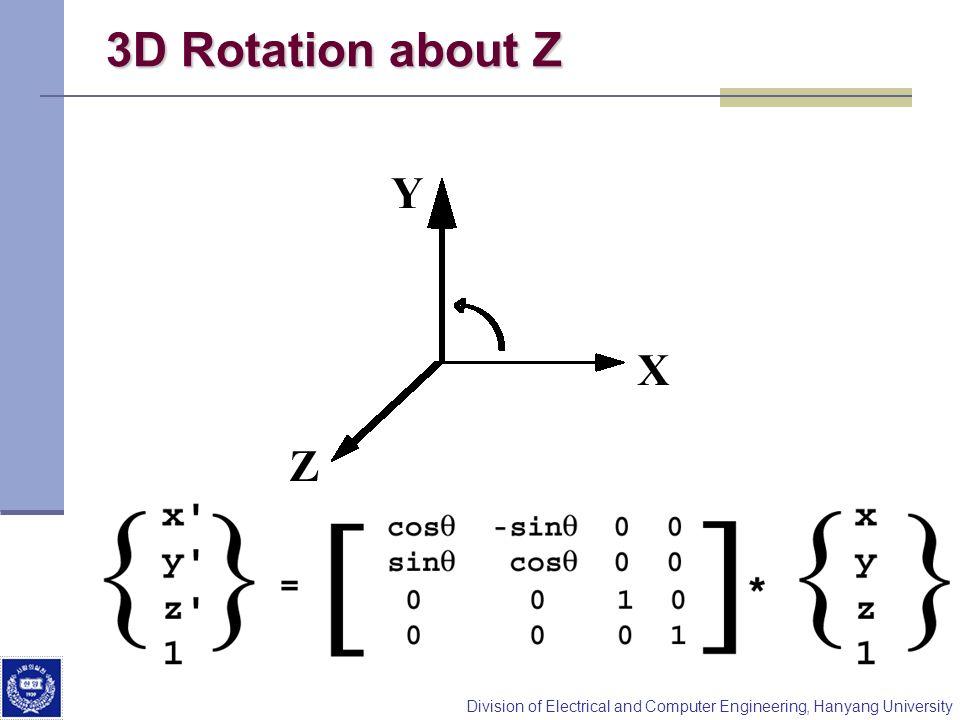 3D Rotation about Z