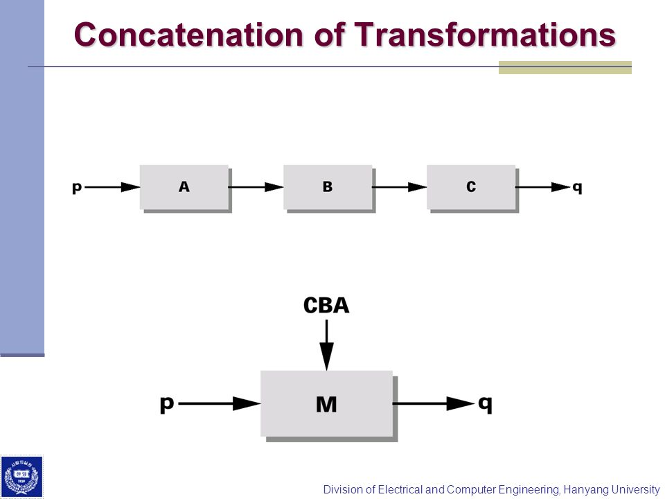 Concatenation of Transformations
