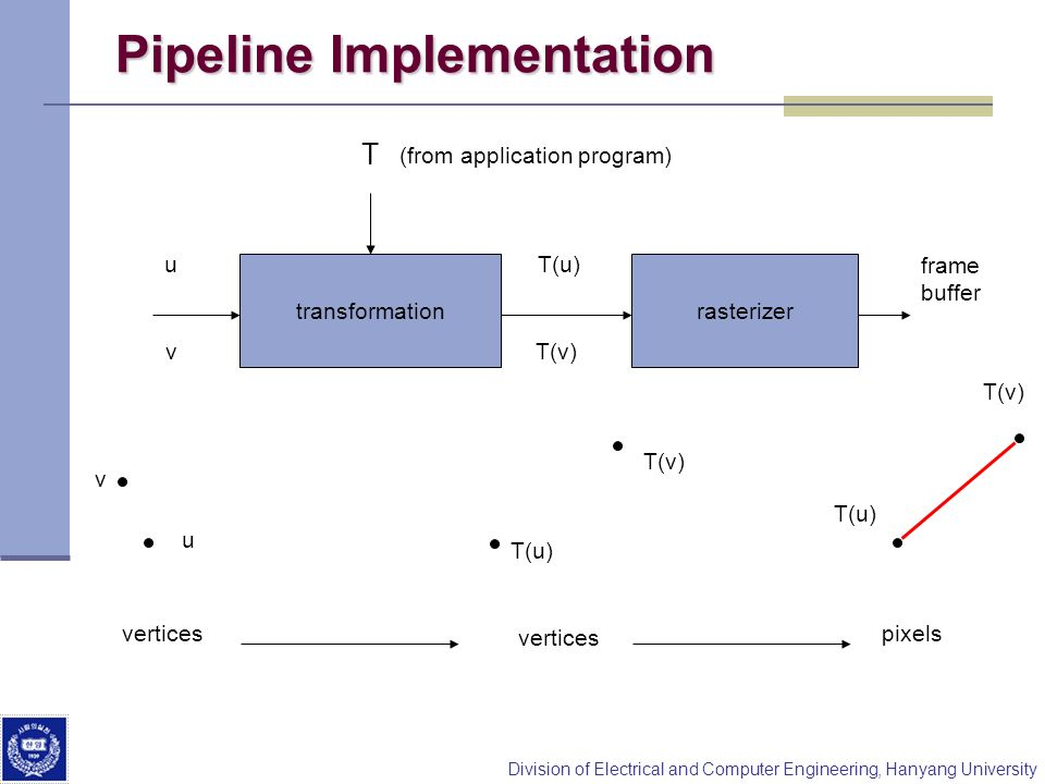 Pipeline Implementation