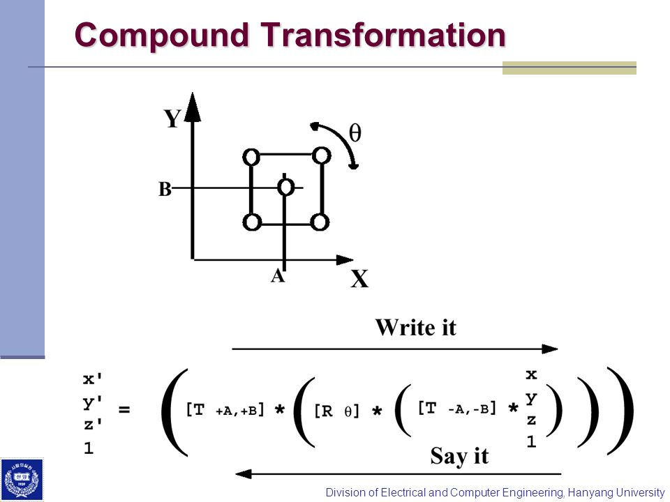 Compound Transformation