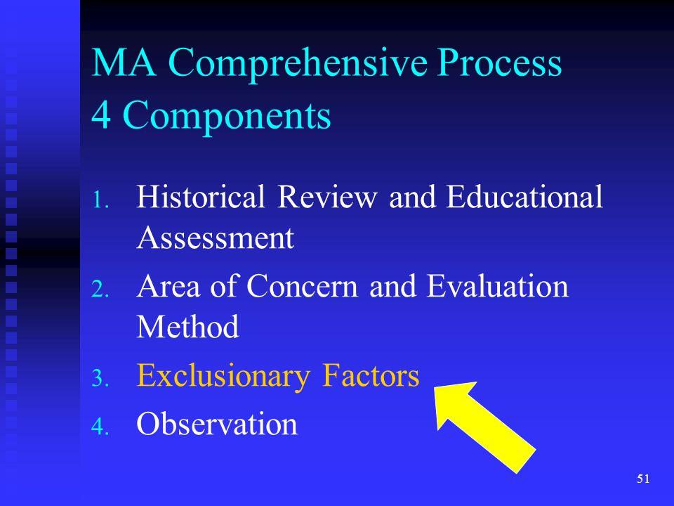 MA Comprehensive Process 4 Components
