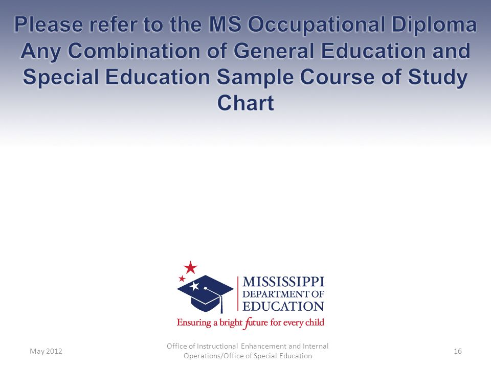 Please refer to the MS Occupational Diploma Any Combination of General Education and Special Education Sample Course of Study Chart