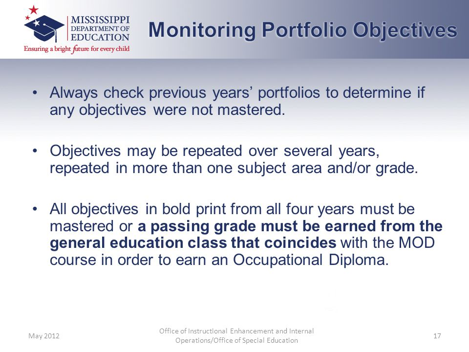 Monitoring Portfolio Objectives
