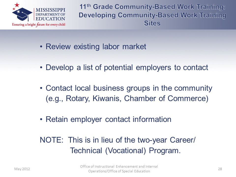Review existing labor market