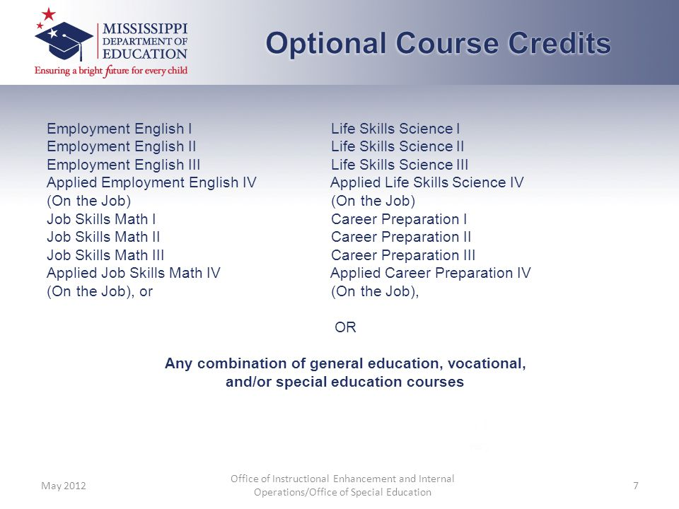 Optional Course Credits