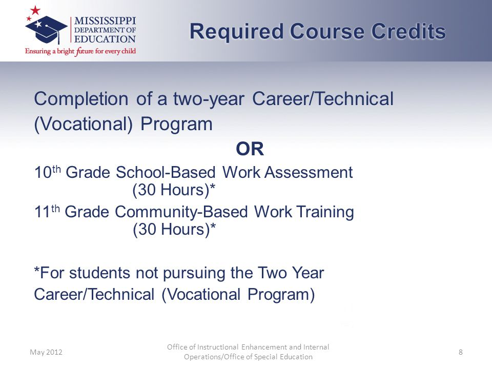 Required Course Credits