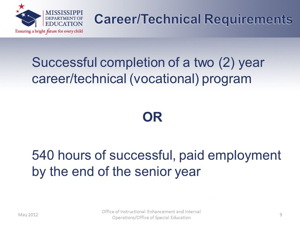 Career/Technical Requirements