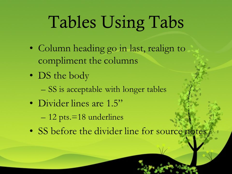 Tables Using Tabs Column heading go in last, realign to compliment the columns. DS the body. SS is acceptable with longer tables.