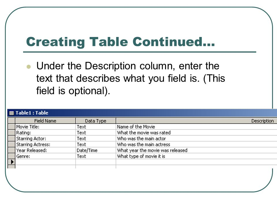 Creating Table Continued…