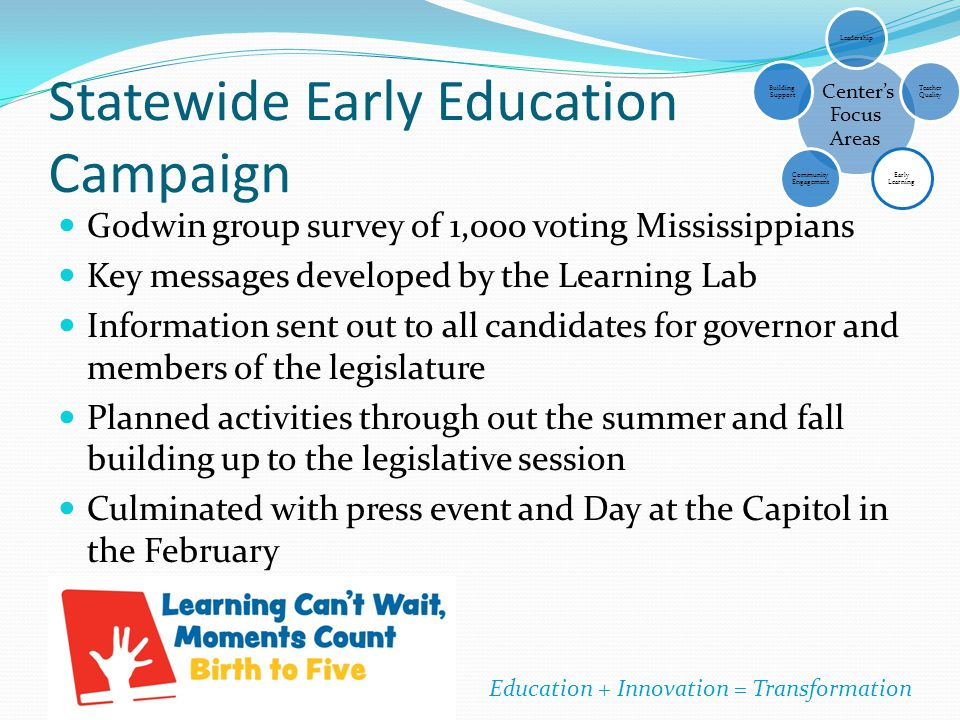 Statewide Early Education Campaign