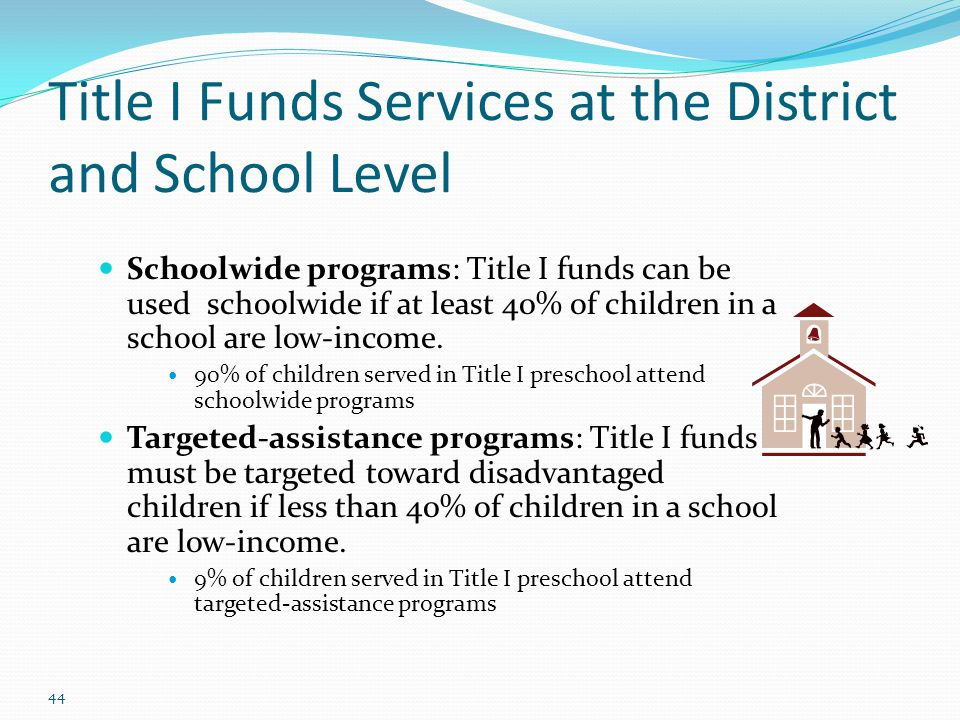 Title I Funds Services at the District and School Level