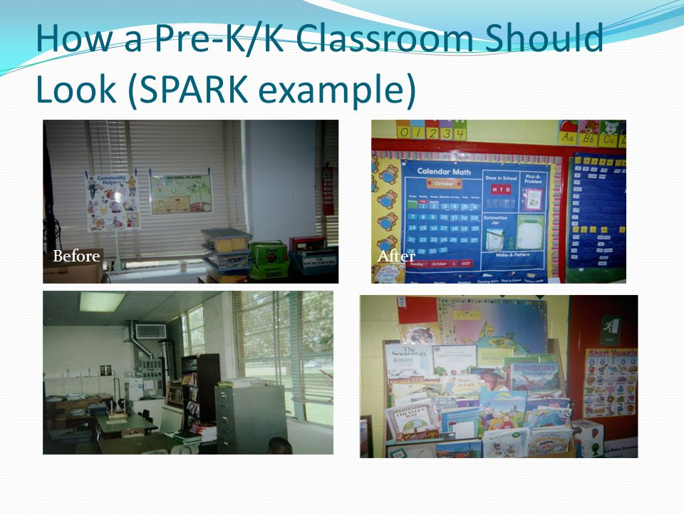 How a Pre-K/K Classroom Should Look (SPARK example)