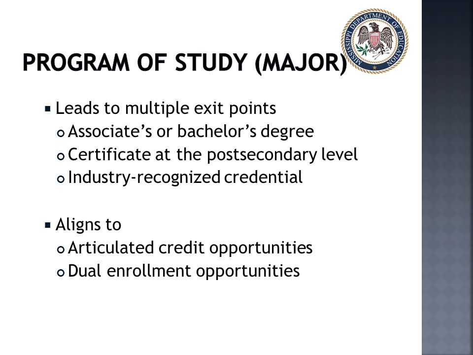 Program of Study (Major)