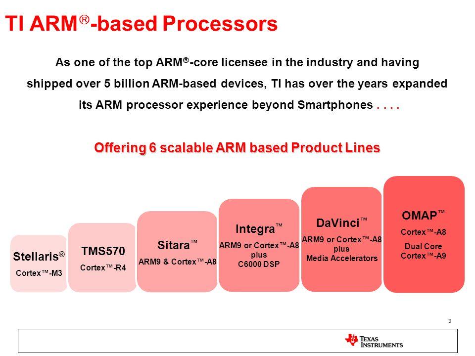 TI ARM-based Processors