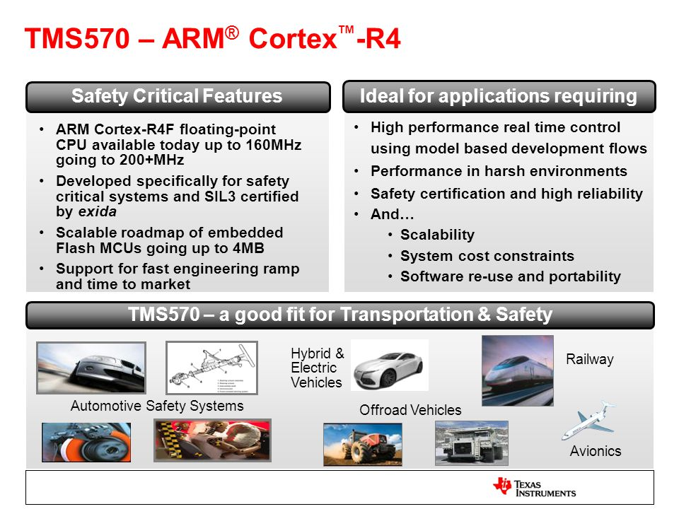 TMS570 – ARM® Cortex™-R4 Safety Critical Features