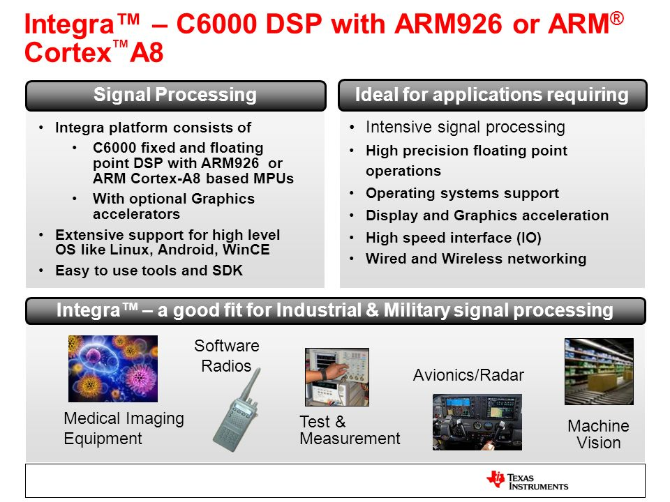 Integra™ – C6000 DSP with ARM926 or ARM® Cortex™A8