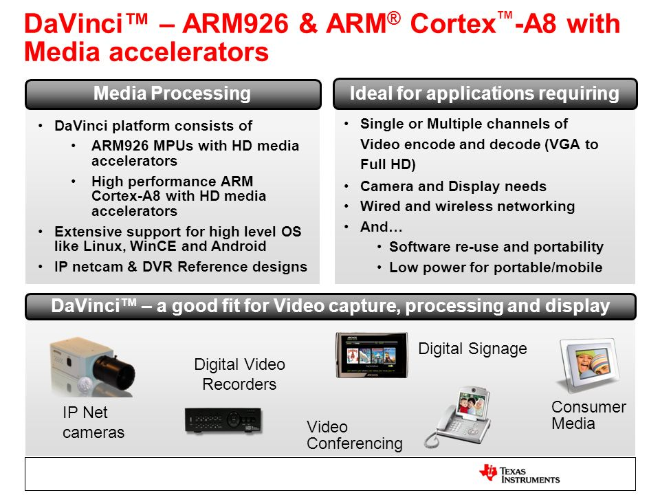 DaVinci™ – ARM926 & ARM® Cortex™-A8 with Media accelerators