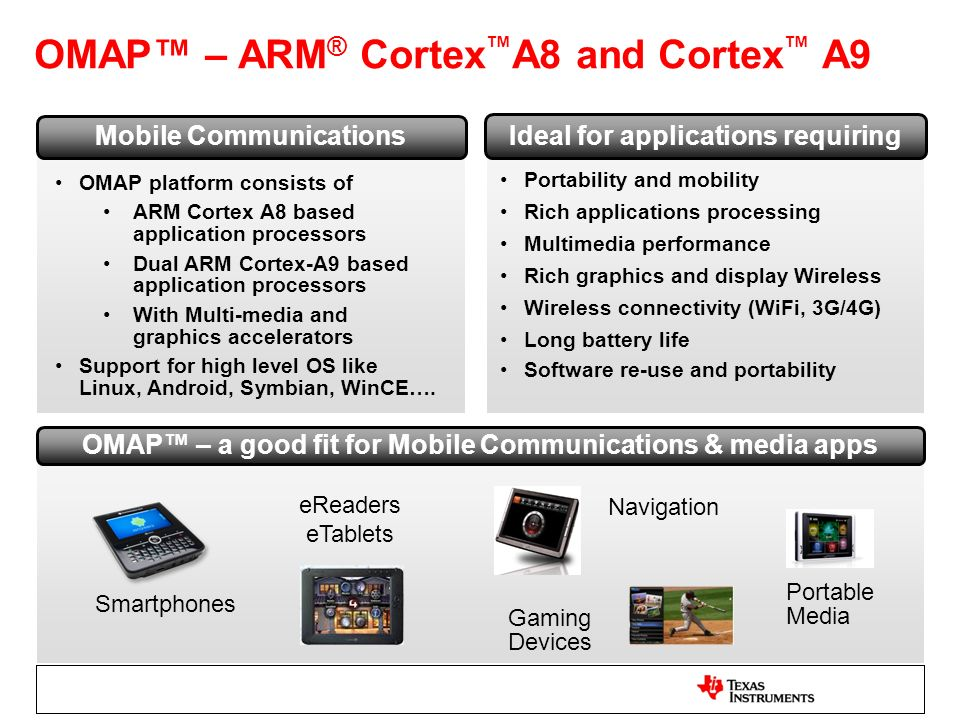 OMAP™ – ARM® Cortex™A8 and Cortex™ A9