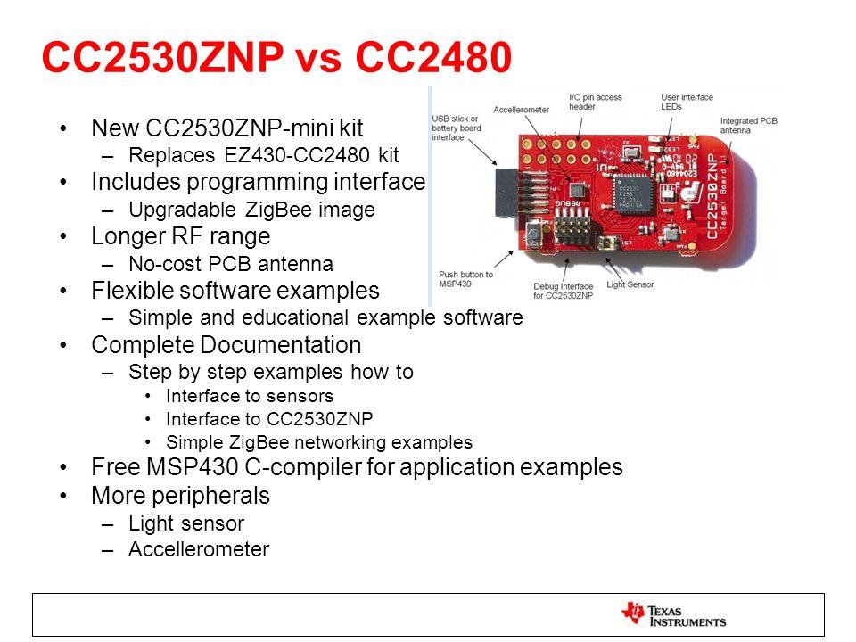 CC2530ZNP vs CC2480 New CC2530ZNP-mini kit