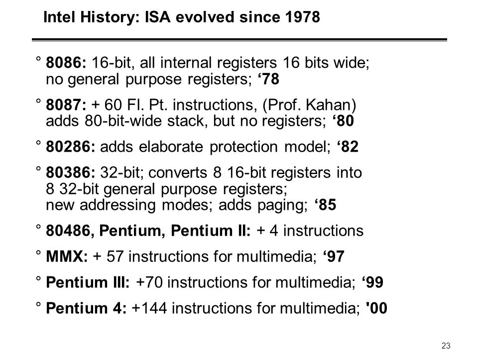 Intel History: ISA evolved since 1978