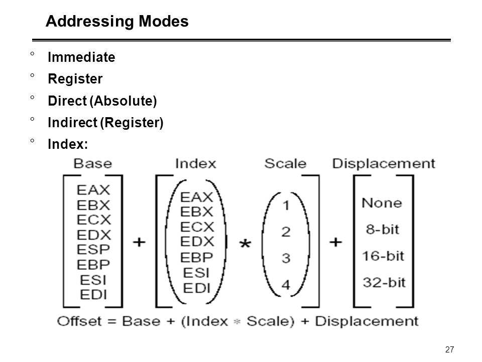 Addressing Modes Immediate Register Direct (Absolute)
